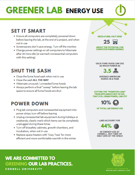 Energy Usage One Pager