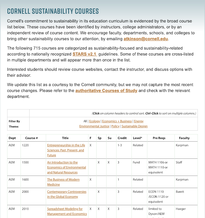 Snapshot of the sustainability course list