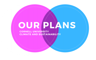 Two interlocking circles with text: our plans, Cornell University climate and sustainability plans