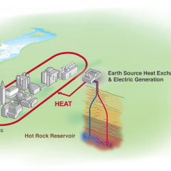 Earth Source Heat Graphic
