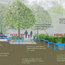 Diagram explaining stormwater drainage for parking lot
