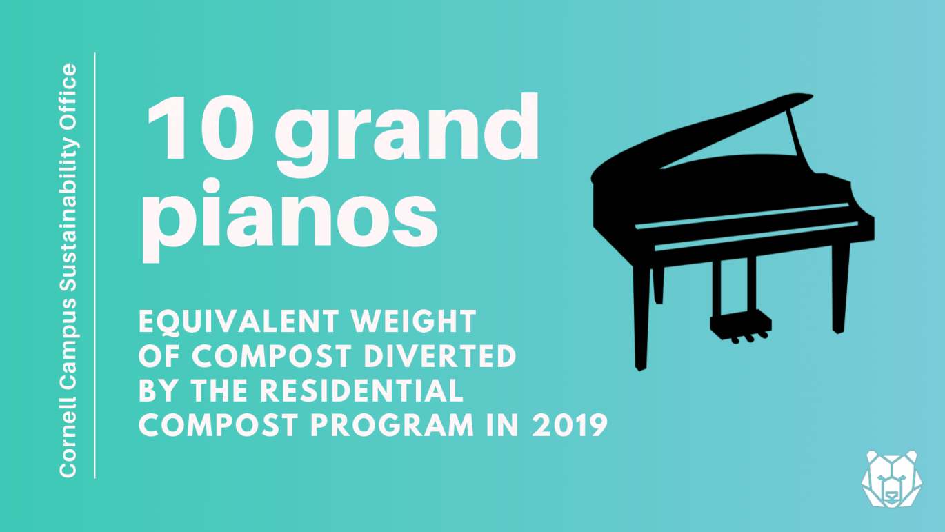 The 5 tons of compost collected in 2019 by the program is equivalent to 10 pianos; image of grand piano